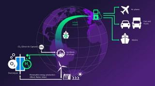 haru-oni-primer-proyecto-de-hidrogeno-verde-aprobado-en-chile